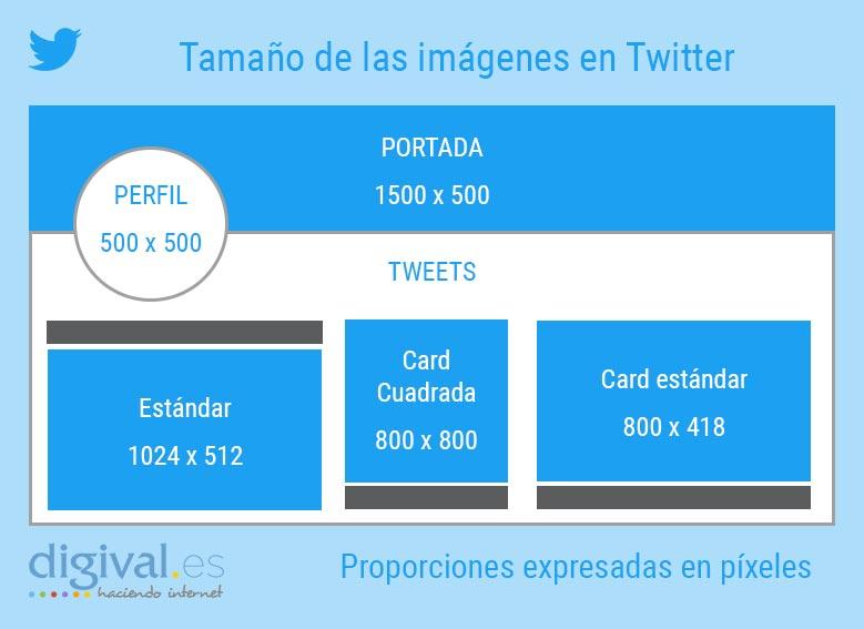 tamano-imagenes-twitter