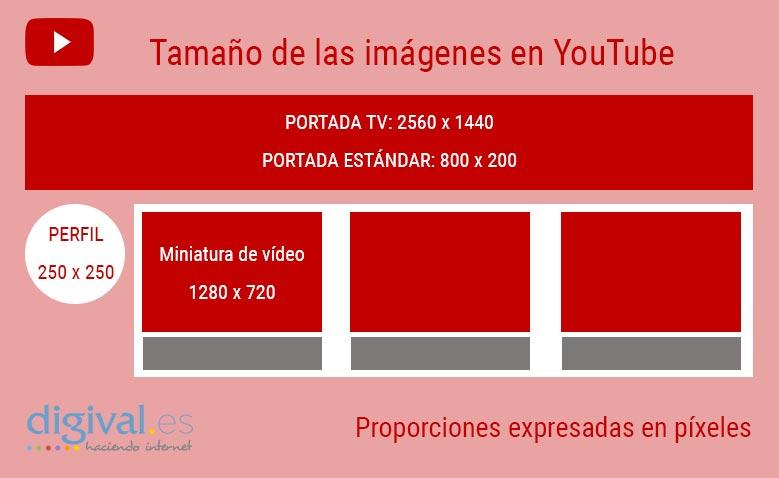 tamano-imagenes-youtube